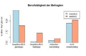 Dissertation fu berlin biologie humaine - akshajfoodscoin