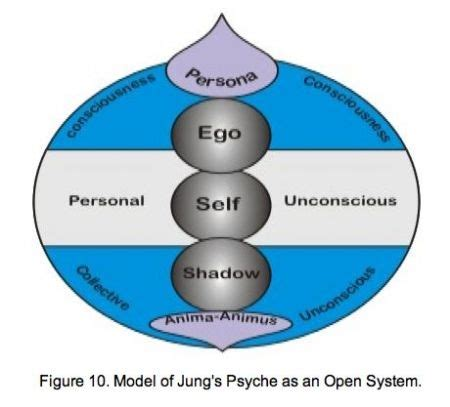 Essay on the importance of educational psychology